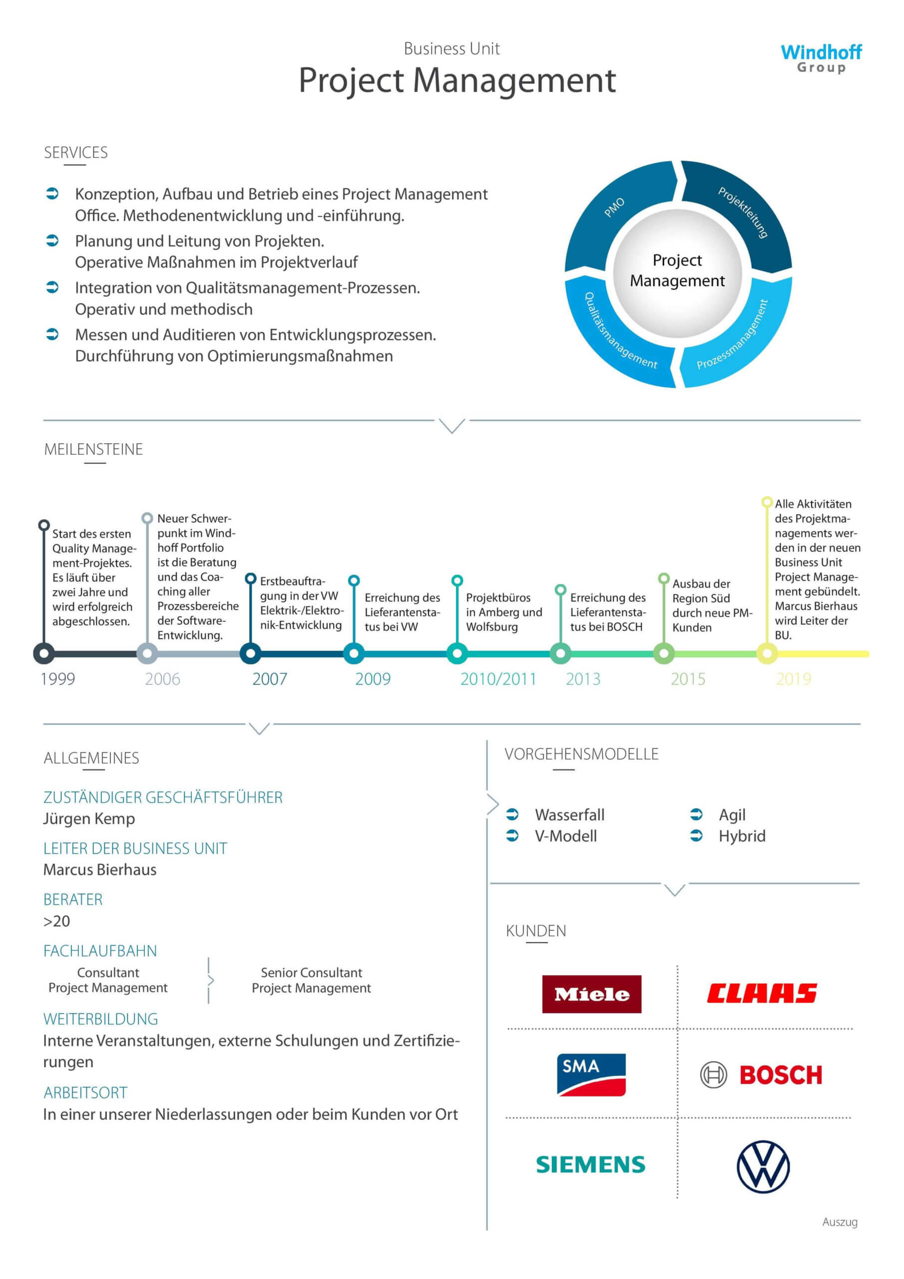 steckbrief-project-management-seite1